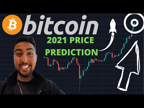 BITCOIN 2021 PRICE PREDICTION!!!!!!!!!!!!!!!!!!!!!!!!!!!!!