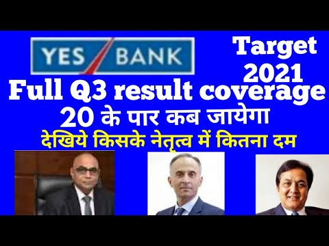 Yesbank धमाल अब होगा 2021 का The Target,make money online work from home share market.