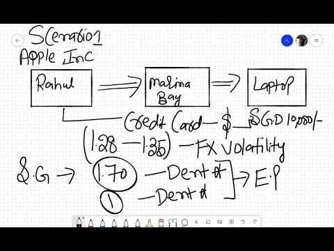TCG Crypto Desk - BTC Merchant Adoption