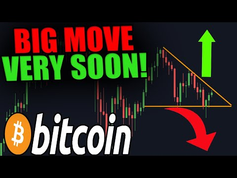 BITCOIN ABOUT TO BREAKOUT [Next 3 Hours...]