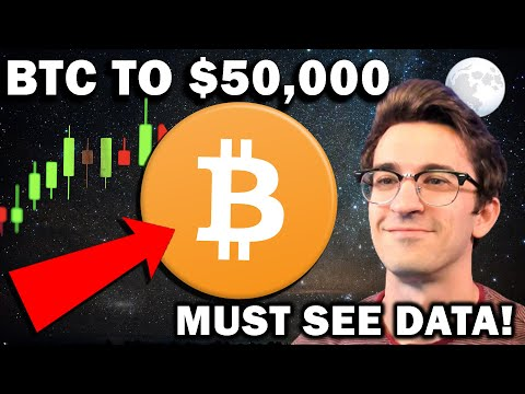 MUST SEE BITCOIN DATA!!! Crypto Is Only Getting Started