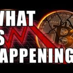BITCOIN PRICE: WHAT IS HAPPENING???