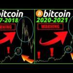 WARNING BITCOIN FORMING SAME PATTERN!?? Crypto BTC TA price prediction, analysis, news, trading