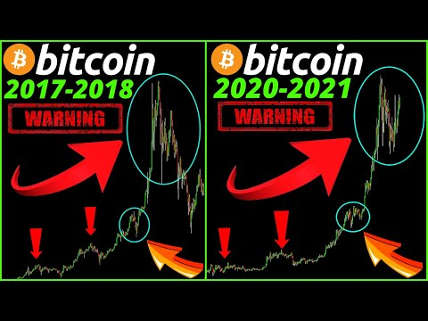 WARNING BITCOIN FORMING SAME PATTERN!?? Crypto BTC TA price prediction, analysis, news, trading