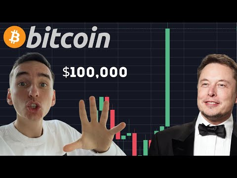I FOUND THE REASON WHY TESLA IS BUYING BITCOIN!!!!!! [it's not what you think]