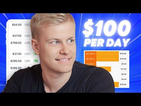 3 Passive Income Ideas: Make Money Online 2021