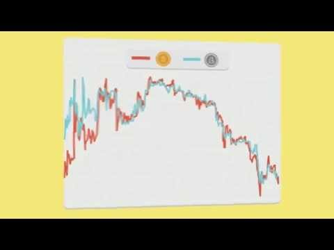 Where You Can Trade USD for Bitcoins Currency? And How to Make Profit Trading Bitcoins?