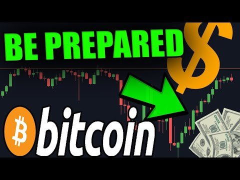 I AM BUYING BITCOIN, ETHEREUM, CARDANO AT THESE LEVELS! [ My Next 100% Profitable Trade...]