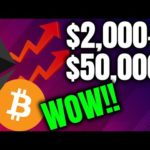 LAST TIME THIS HAPPENED BITCOIN + ETHEREUM PRICE EXPLODED!! INSANE!! (Cryptocurrency Trading News)
