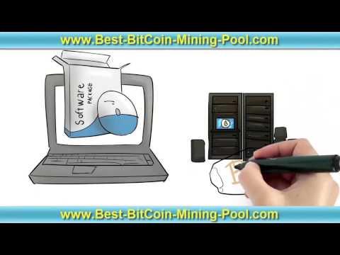BitClubNetWork Solutions Across The Uk