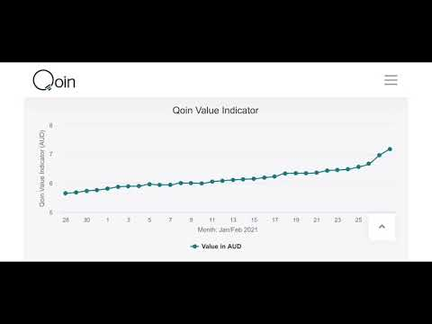 Qoin Cryptocurrency Explained