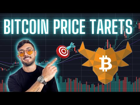 Bitcoin (BTC) Correction Targets & Price Prediction! + ZK International (ZKIN) Stock News & Analysis