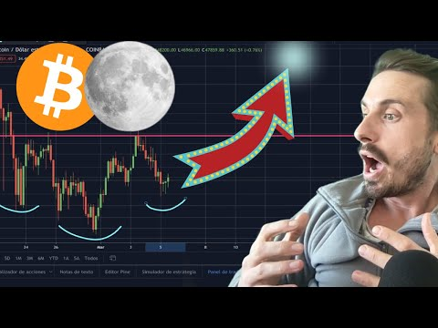 OMG!!! HUGE PATTERN FORMING FOR BITCOIN!!!? (Dollar Index chart + News)