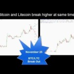 Bitcoin and litecoin break higher at the same time – November 25