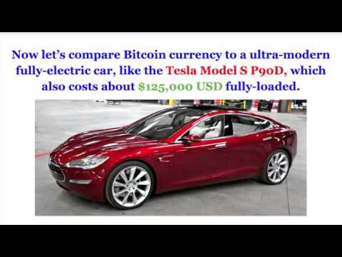 What is Bitcoin - Bitcoin vs The U.S. Dollar