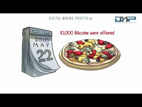What Is Bitcoin? Powered by Digital Mining Profits.com
