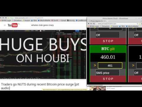 huobidoobie doo bitcoin daily news - Don't sleep through the next pump n dump
